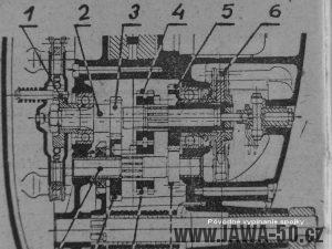 Detail starého provedení mechanismu vypínání spojky