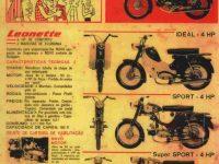 Reklamní prospekt s nabídkou brazilských motocyklů Leonette s motory Jawa 05 Pionýr