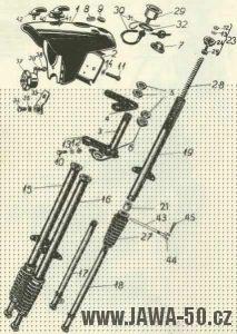Rozebraná přední vidlice s popisem součástí