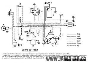 Schéma zapojení elektroinstalace vývozního provedení motocyklu Jawa 05A s baterií a ukazateli směru