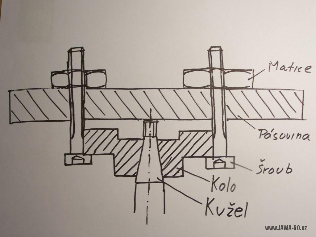 Nákres stahováku primárního kolečka