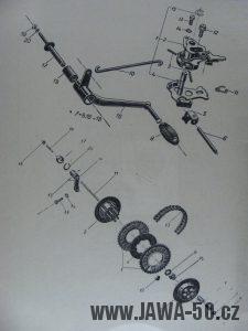 Jawa 05 - systém řazení a spojka
