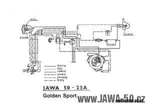 Schéma zapojení elektroinstalace vývozního provedení Jawy 23 Golden Sport s baterií a brzdovým světlem