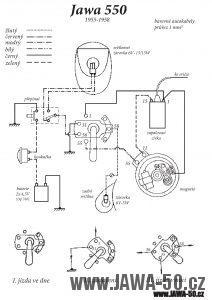 Schéma zapojení elektroinstalace motocyklu Jawa 550