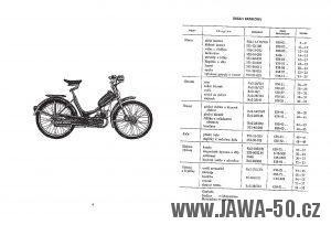 Katalog náhradních dílů mopedu Stadion S11 s motorem Jawa 552