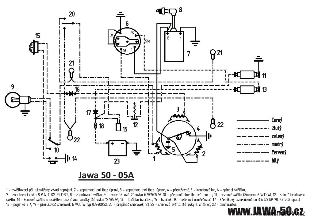 Schéma zapojení elektroinstalace vývozního motocyklu Jawa 05A s baterií, ukazately směru a brzdovým světlem