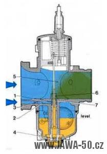 Karburátor Dellorto
