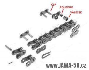 Popis válečkového motocyklového řetězu